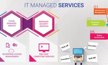 IT-Managed-services-1024x357