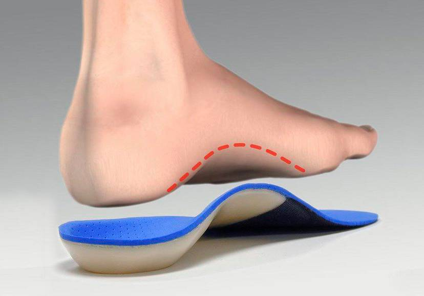Best Foot Supports
